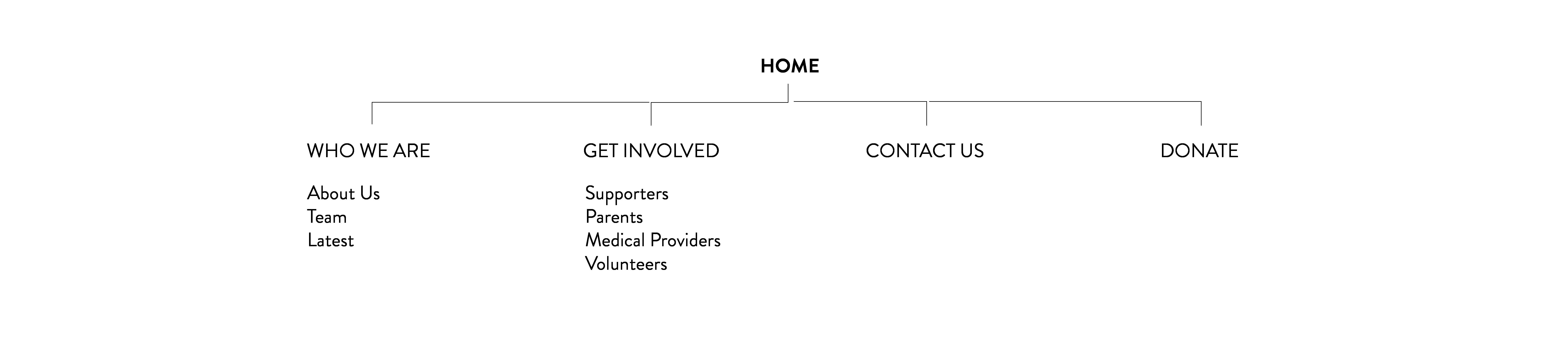 Personas-05